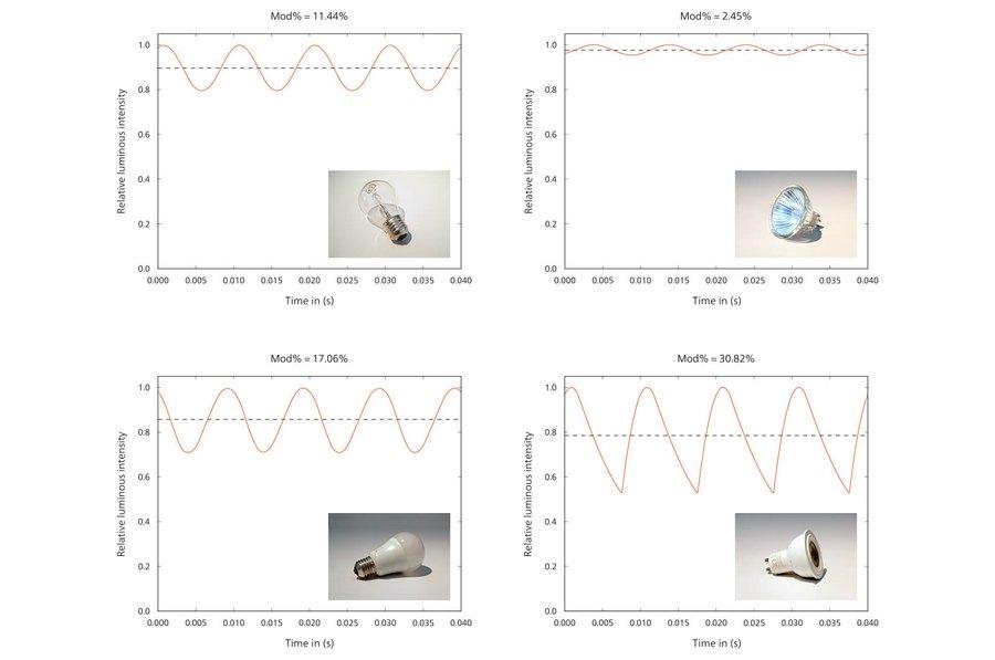 بررسی فنی لامپ های ال ای دی