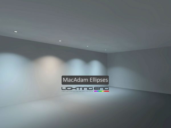 MacAdam_Ellipses_LightingENG