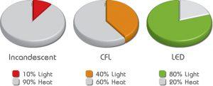 چراغ سقفی | چراغ سقفی توکار | چراغ هالوژنی | لامپ ال ای دی | لامپ سقفی | لامپ هالوژنی | چراغ سقفی توکار | چراغ اس ام دی | لامپ اس ام دی | لامپ smd | چراغ smd | چراغ سقفی اس ام دی توکار