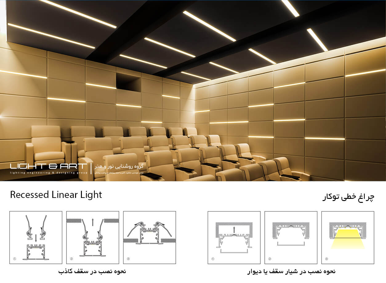 چراغ خطی | چراغ لاین | ال ای دی لاین | چراغ های خطی | چراغ خطی led | چراغ خطی روکار | چراغ خطی ال ای دی | قیمت چراغ خطی | چراغ خطی توکار | لامپ ال ای دی | لامپ led | قیمت لامپ ال ای دی | انواع چراغ خطی | چراغ خطی آویز | قیمت چراغ خطی | خرید چراغ خطی | چراغ خطی روکار | نور خطی | قیمت چراغ خطی توکار | چراغ های خطی led